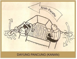 kaliwatu rafting, www.kaliwaturafting.com, 0341 - 5425754
